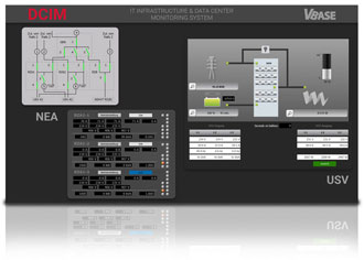 VBASE IT Infrastruktur Monitoring DCIM